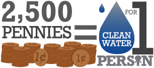 2,500 Pennies = Clean Water for 1 Person