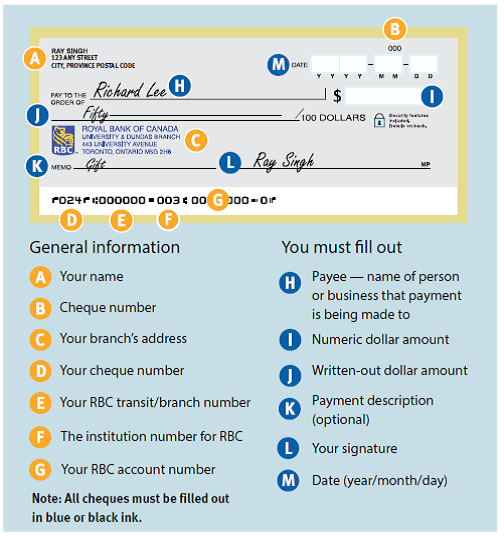 Write a cheque rbc wealth