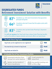 Infographic -- RBC Insurance: Seg Funds – Retirement Investment Solution with Benefits