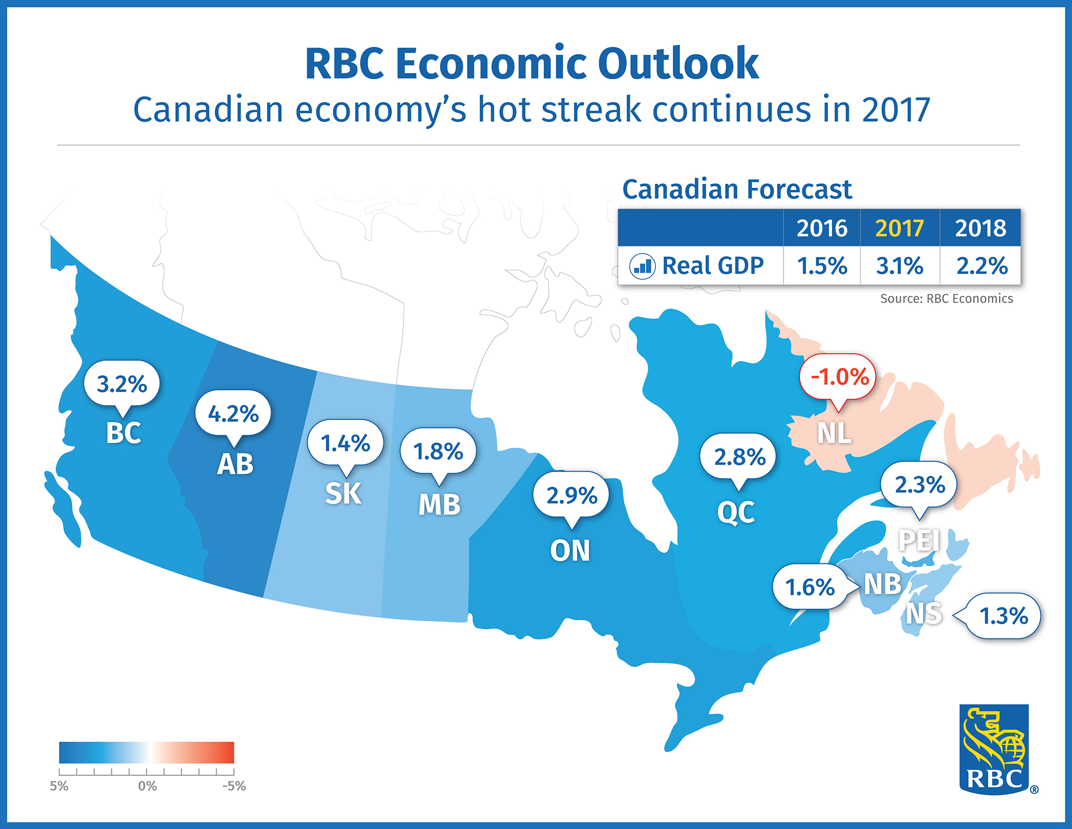 Canadian economy's hot streak continues in 2017