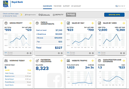 Desktop view of RBC MyBusiness Dashboard