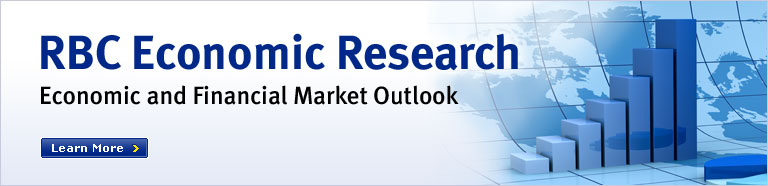 RBC Economic Research Economic and Financial Market Outlook  Learn more