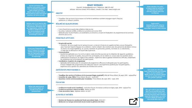 Guide Pratique Rédiger Un Curriculum Vitæ Axé Sur Les